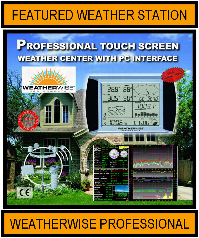 Weather Display - the Weather Station software